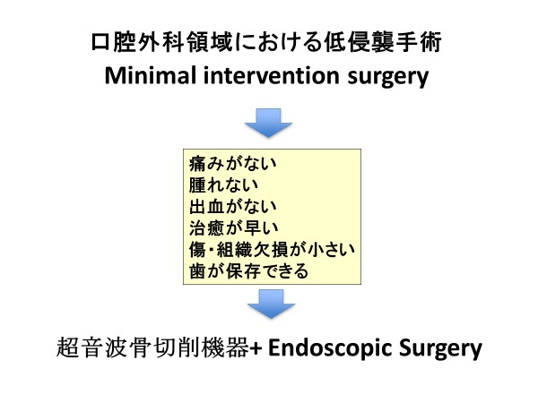 endoscopic-surgery_img01